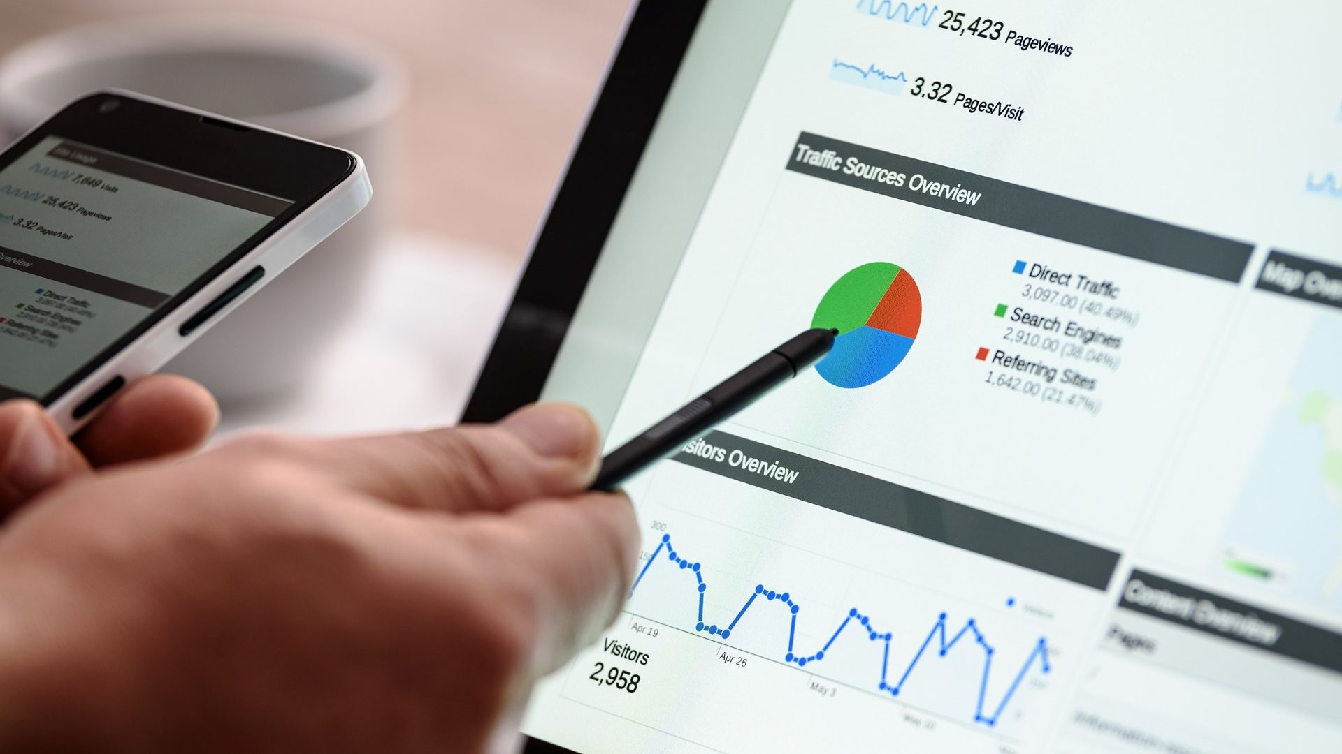 digita marketing
